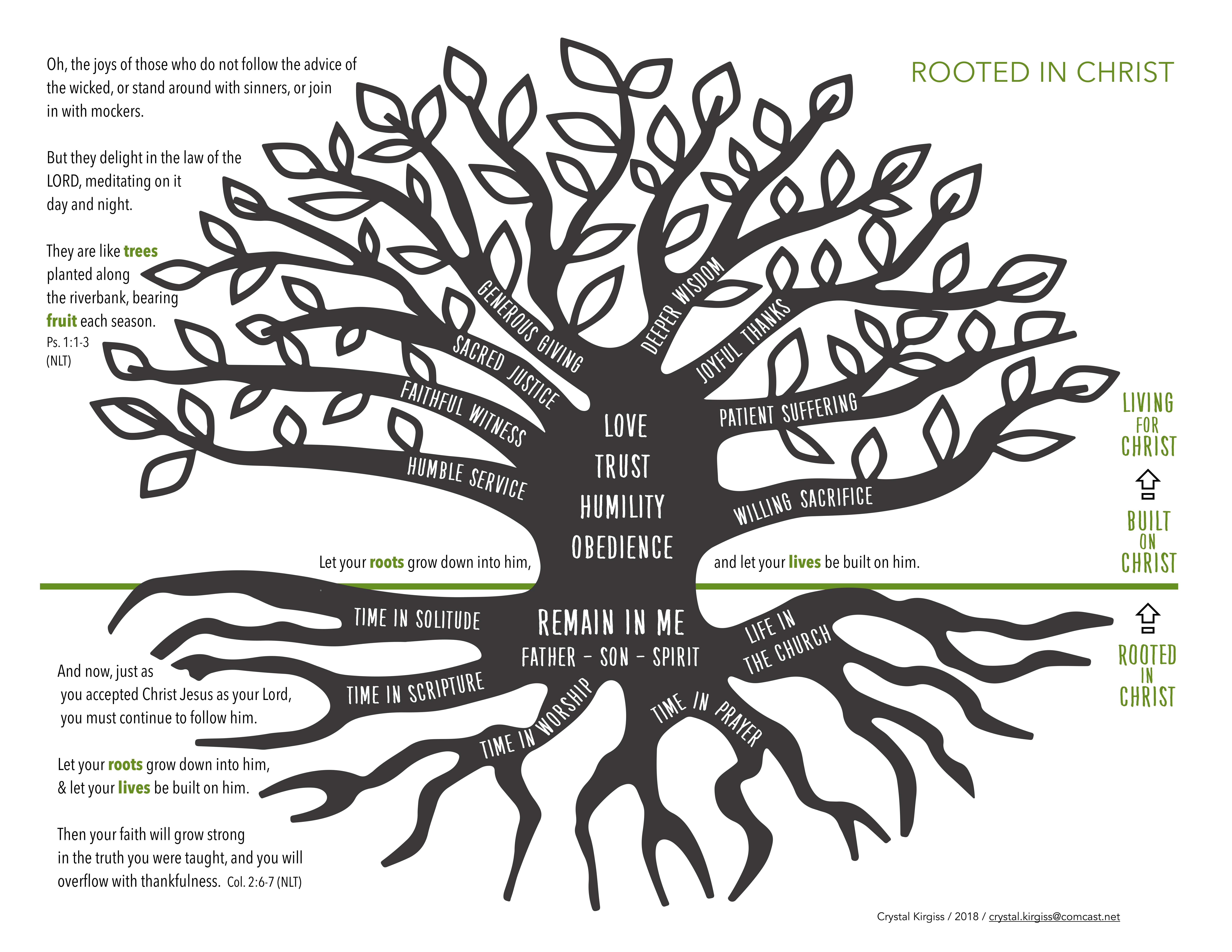 Rooted in Christ 4.0 color p1